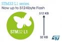 STMicroelectronics расширила серию продуктом STM32L1 ARM Cortex-M3  (рис.1)