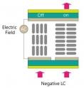Дисплеи Winstar по новой технологии VATN LCD (рис.2)